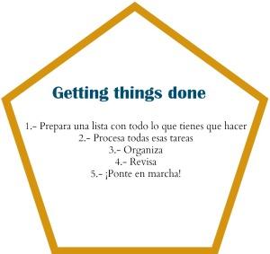 gtd_productividad